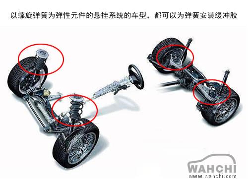 哪些车型可以安装缓冲胶
